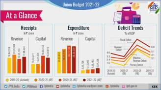 Budget at a Glance - English