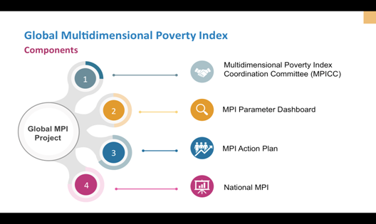 Press Note on Global Multidimensional Poverty Index and India