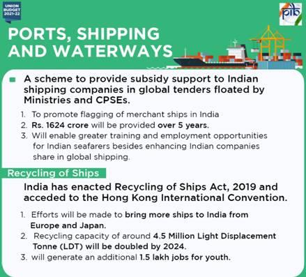Ports, Shipping, Waterways.jpg