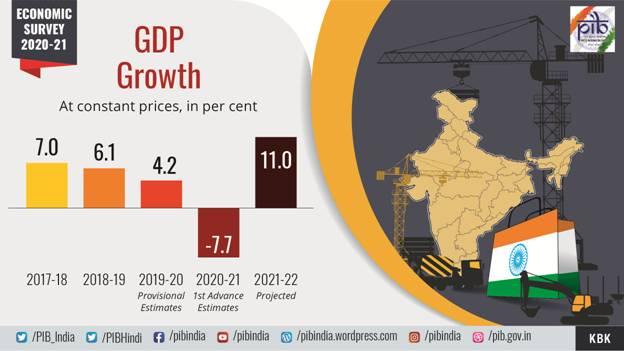 GDP Growth- Eng.jpg
