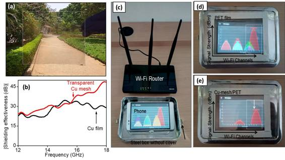 Bengaluru scientists fabricate invisible shield for electromagnetic interference | UP BOARD EXAM 2019: TIMETABLE FOR CLASS 10TH AND 12TH RELEASED; CHECK DETAILS HERE