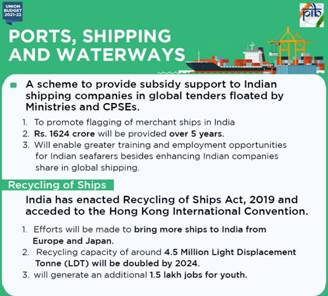 Ports, Shipping, Waterways